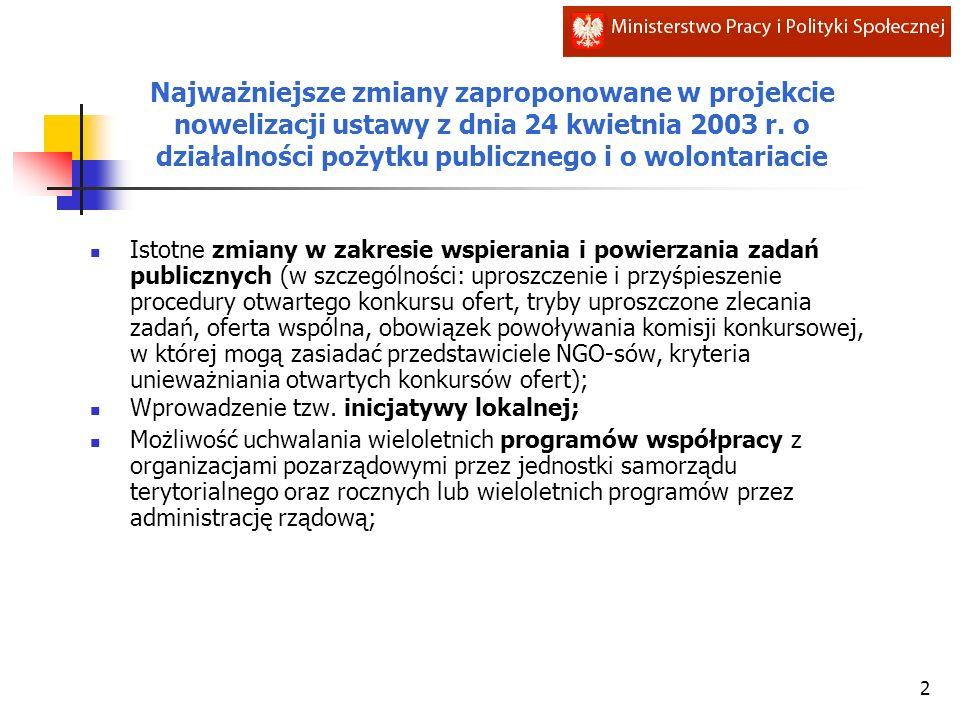 Najważniejsze zmiany zaproponowane w projekcie nowelizacji ustawy z dnia 24 kwietnia 2003 r.