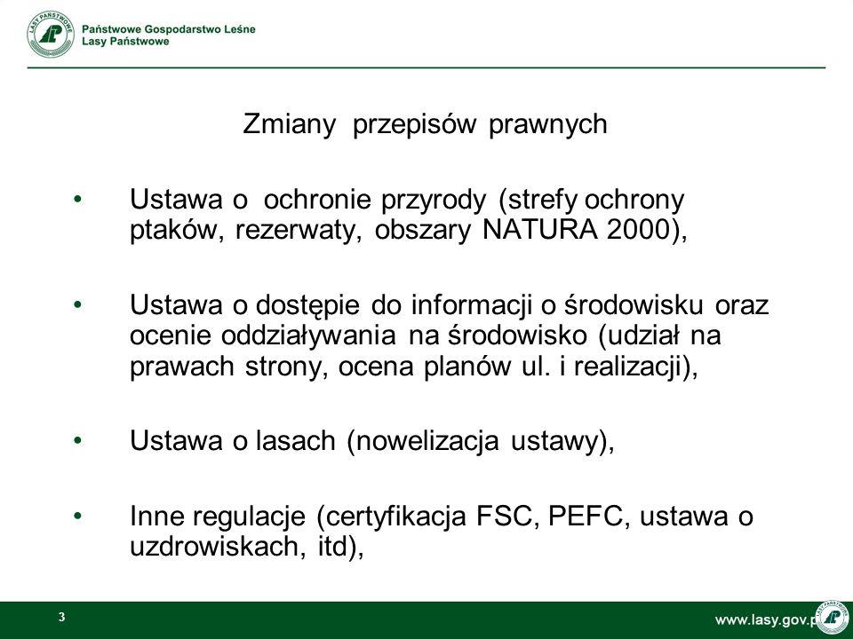 3 Zmiany przepisów prawnych Ustawa o ochronie przyrody (strefy ochrony ptaków, rezerwaty, obszary NATURA 2000), Ustawa o dostępie do informacji o środ
