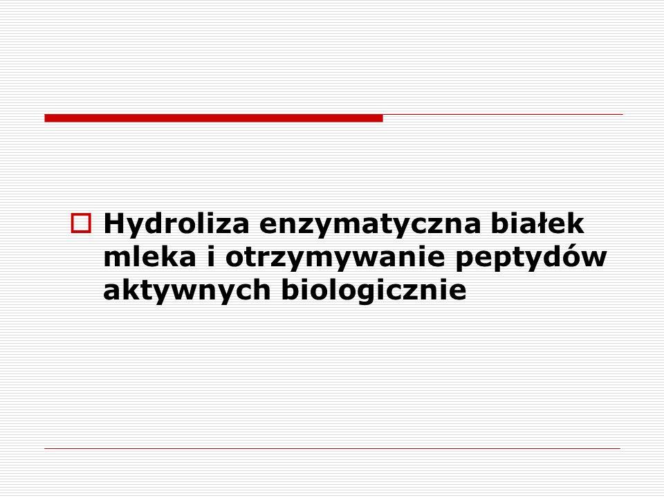  Hydroliza enzymatyczna białek mleka i otrzymywanie peptydów aktywnych biologicznie