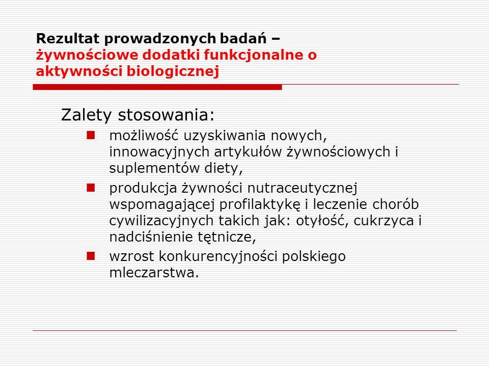 Rezultat prowadzonych badań – żywnościowe dodatki funkcjonalne o aktywności biologicznej Zalety stosowania: możliwość uzyskiwania nowych, innowacyjnyc