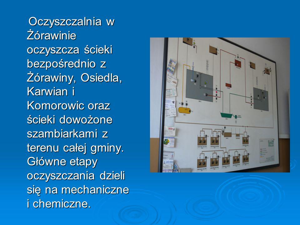 Oczyszczalnia w Żórawinie oczyszcza ścieki bezpośrednio z Żórawiny, Osiedla, Karwian i Komorowic oraz ścieki dowożone szambiarkami z terenu całej gminy.