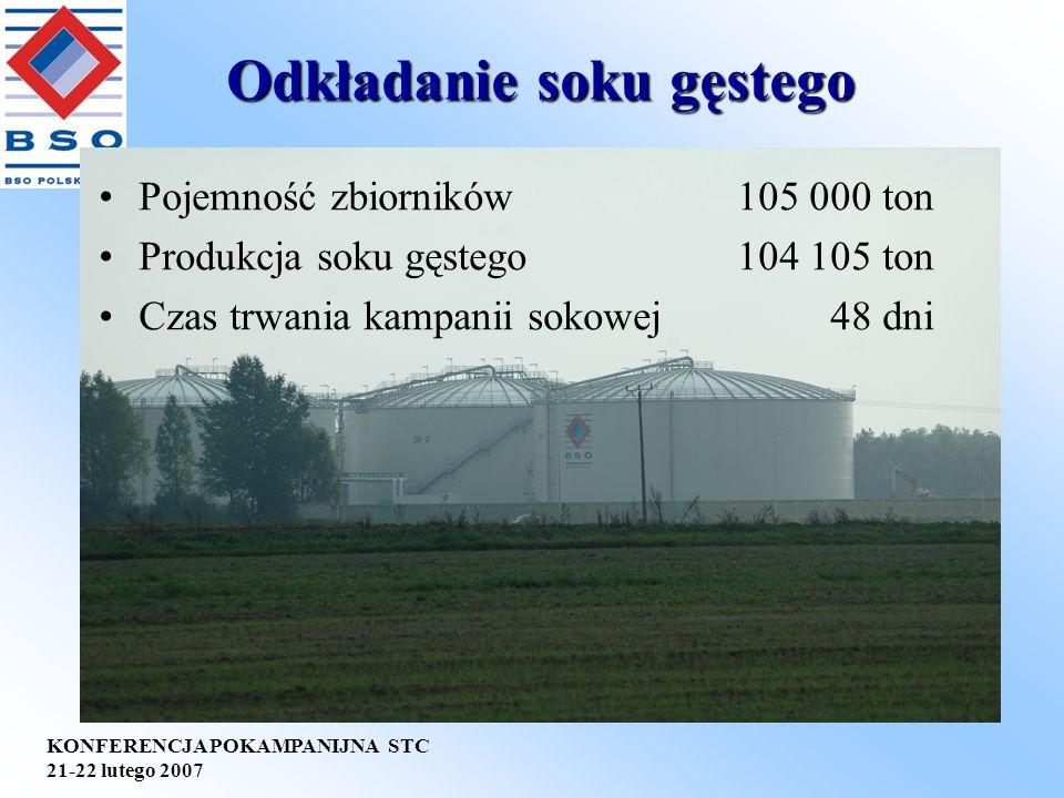 KONFERENCJA POKAMPANIJNA STC 21-22 lutego 2007 Odkładanie soku gęstego Pojemność zbiorników105 000 ton Produkcja soku gęstego 104 105 ton Czas trwania
