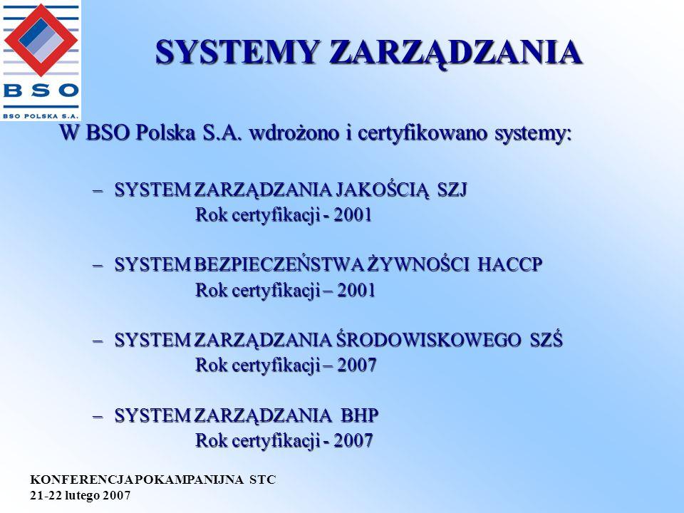 KONFERENCJA POKAMPANIJNA STC 21-22 lutego 2007 SYSTEMY ZARZĄDZANIA W BSO Polska S.A. wdrożono i certyfikowano systemy: –SYSTEM ZARZĄDZANIA JAKOŚCIĄ SZ