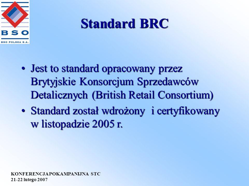 KONFERENCJA POKAMPANIJNA STC 21-22 lutego 2007 Standard BRC Jest to standard opracowany przez Brytyjskie Konsorcjum Sprzedawców Detalicznych (British