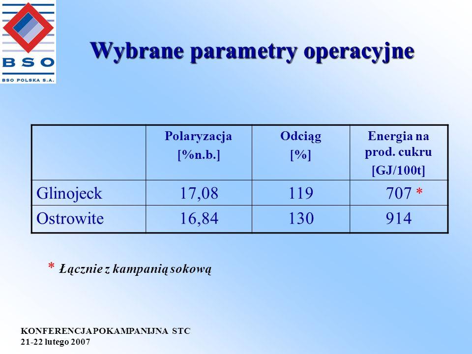 KONFERENCJA POKAMPANIJNA STC 21-22 lutego 2007 Wybrane parametry operacyjne Polaryzacja [%n.b.] Odciąg [%] Energia na prod. cukru [GJ/100t] Glinojeck1