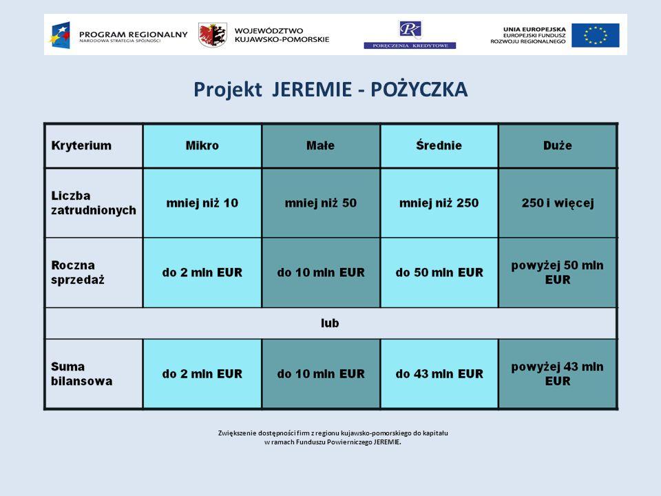 Projekt JEREMIE - POŻYCZKA Zwiększenie dostępności firm z regionu kujawsko-pomorskiego do kapitału w ramach Funduszu Powierniczego JEREMIE.