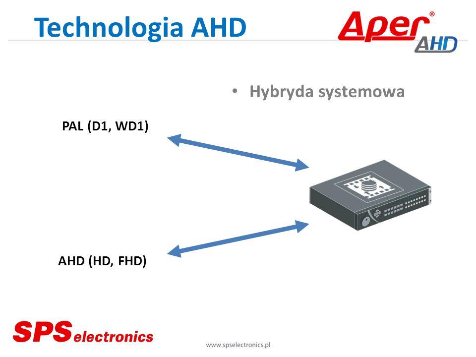 Technologia AHD Hybryda systemowa PAL (D1, WD1) AHD (HD, FHD)