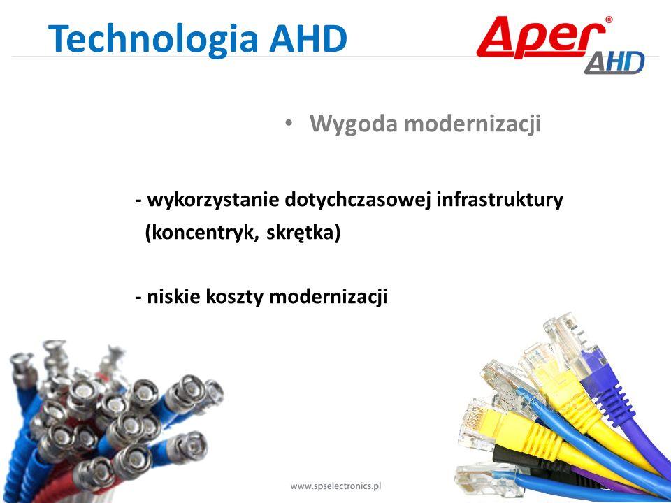 Technologia AHD Wygoda modernizacji - wykorzystanie dotychczasowej infrastruktury (koncentryk, skrętka) - niskie koszty modernizacji