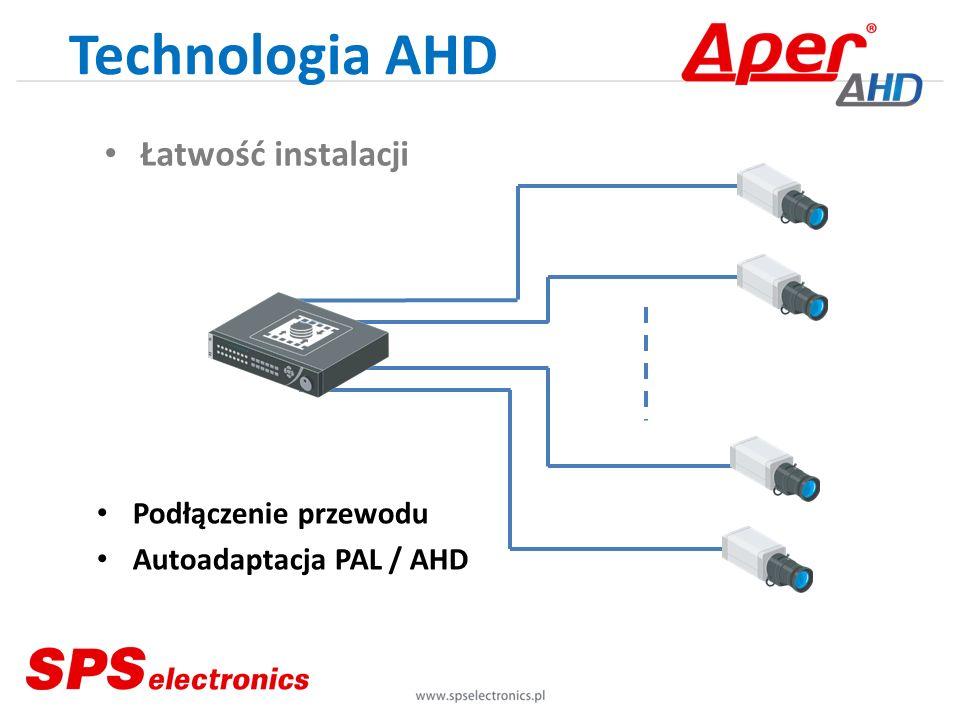 Technologia AHD Łatwość instalacji Podłączenie przewodu Autoadaptacja PAL / AHD