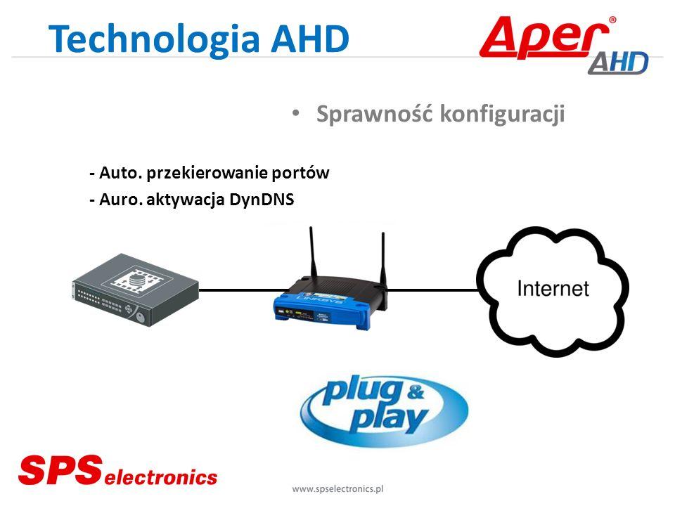 Technologia AHD Sprawność konfiguracji - Auto. przekierowanie portów - Auro. aktywacja DynDNS