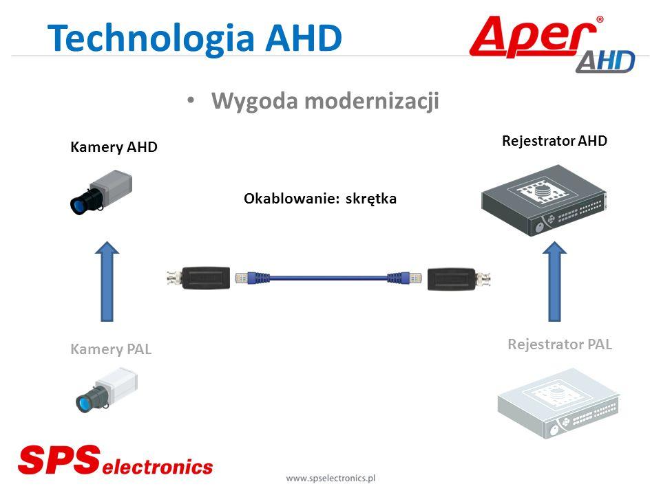 Technologia AHD Wygoda modernizacji Kamery AHD Kamery PAL Rejestrator PAL Rejestrator AHD Okablowanie: skrętka