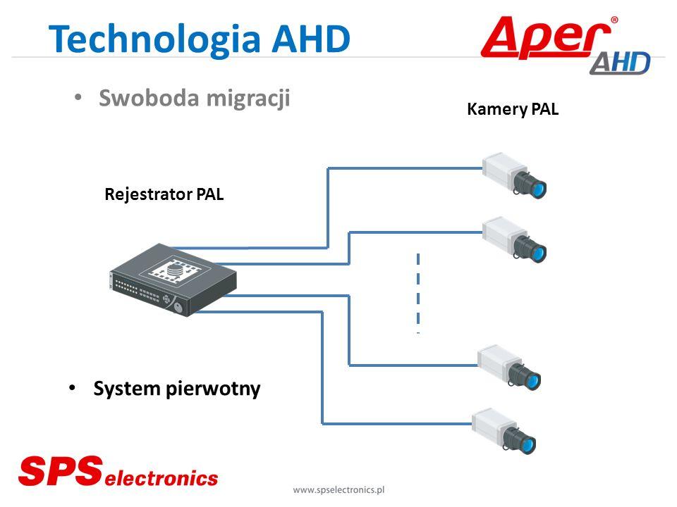 Technologia AHD Swoboda migracji Rejestrator PAL Kamery PAL System pierwotny