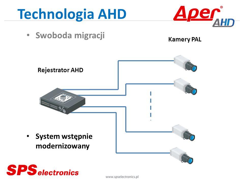 Technologia AHD Swoboda migracji Rejestrator AHD Kamery PAL System wstępnie modernizowany