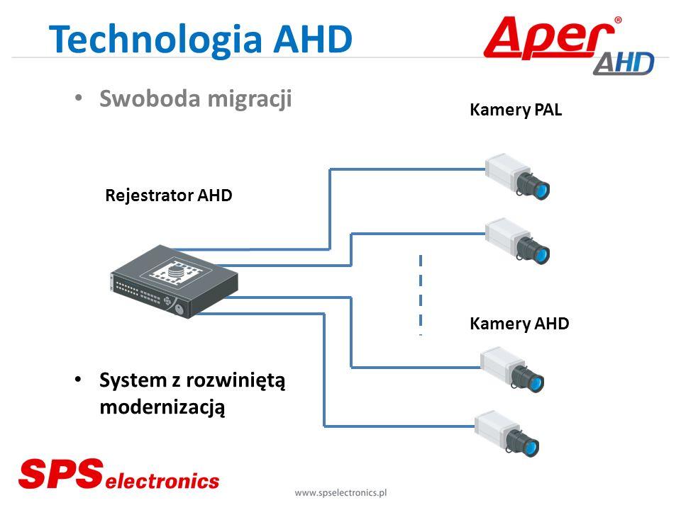 Technologia AHD Swoboda migracji Rejestrator AHD Kamery PAL System z rozwiniętą modernizacją Kamery AHD