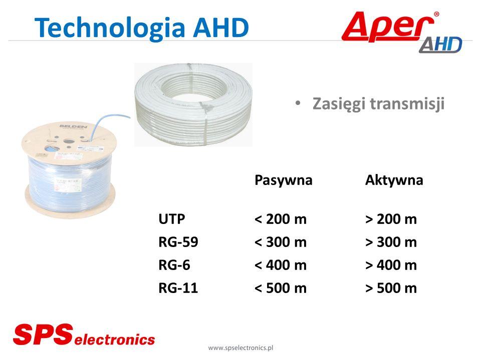 Technologia AHD Monitorowanie w czasie rzeczywistym Brak opóźnień transmisji