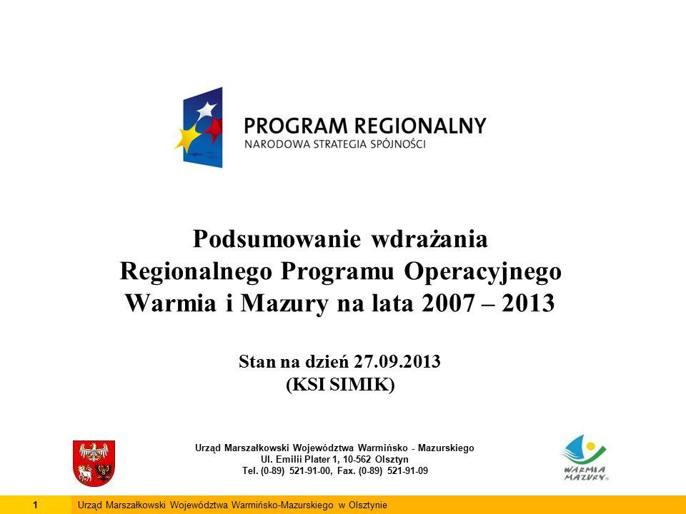 Podsumowanie wdrażania Regionalnego Programu Operacyjnego Warmia i Mazury na lata 2007 – 2013 Stan na dzień 27.09.2013 (KSI SIMIK) Urząd Marszałkowski Województwa Warmińsko - Mazurskiego Ul.