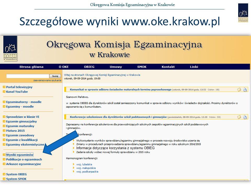 Okręgowa Komisja Egzaminacyjna w Krakowie Szczegółowe wyniki www.oke.krakow.pl