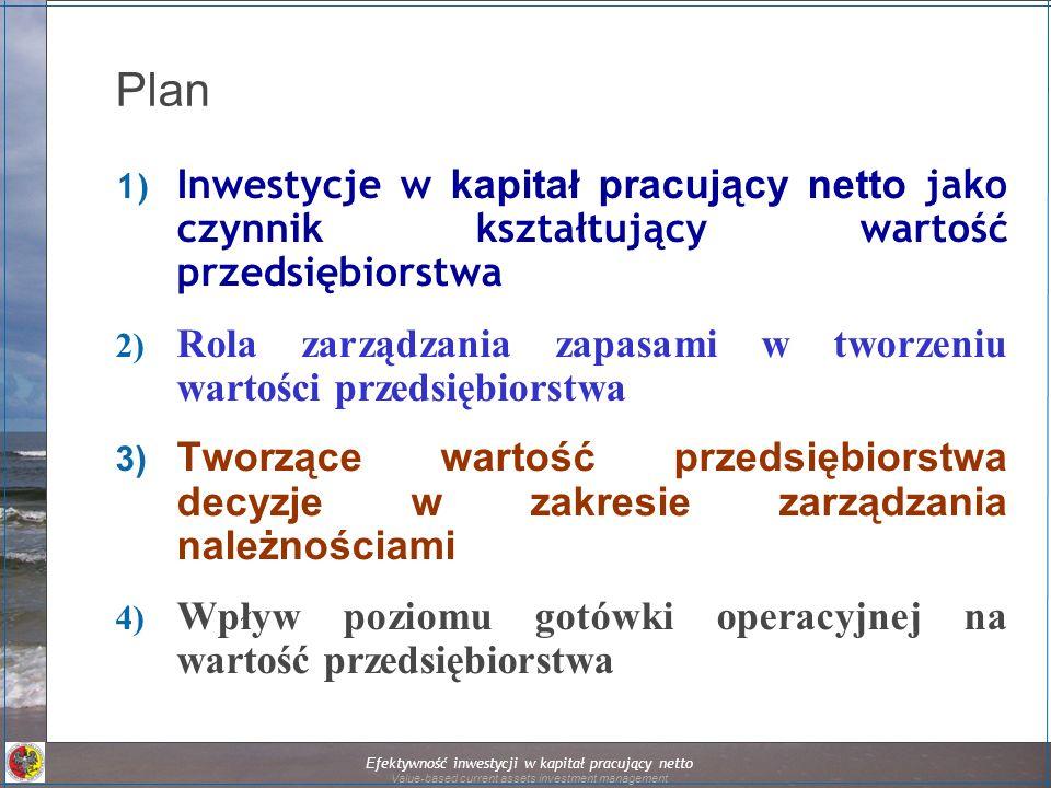Efektywność inwestycji w kapitał pracujący netto Value-based current assets investment management Plan 1) Inwestycje w kapitał pracujący netto jako cz