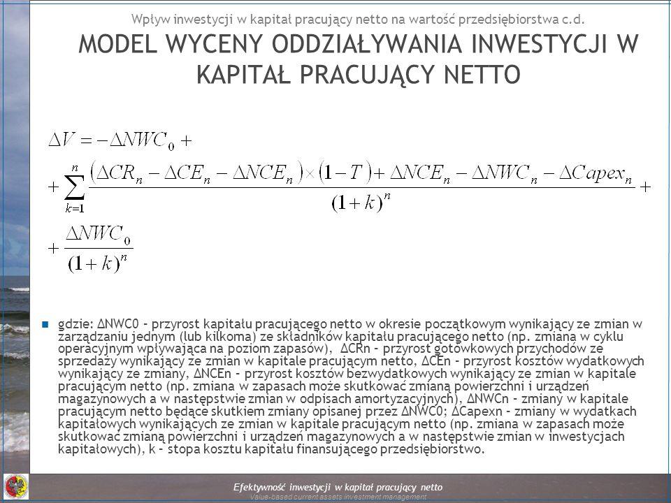 Efektywność inwestycji w kapitał pracujący netto Value-based current assets investment management Wpływ inwestycji w kapitał pracujący netto na wartość przedsiębiorstwa c.d.