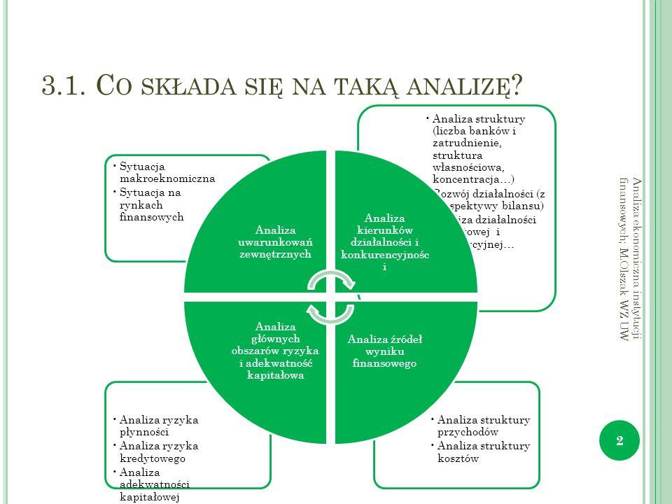 3.1. C O SKŁADA SIĘ NA TAKĄ ANALIZĘ .