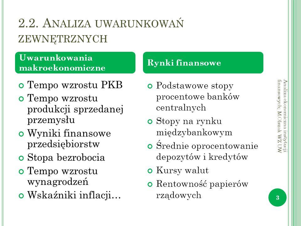2.2. A NALIZA UWARUNKOWAŃ ZEWNĘTRZNYCH Analiza ekonomiczna instytucji finansowych; M.Olszak WZ UW 3 Tempo wzrostu PKB Tempo wzrostu produkcji sprzedan