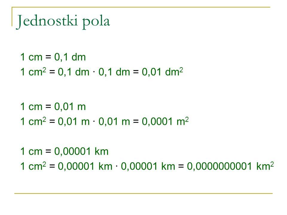 Jednostki pola 1 cm = 0,1 dm 1 cm 2 = 0,1 dm ∙ 0,1 dm = 0,01 dm 2 1 cm = 0,01 m 1 cm 2 = 0,01 m ∙ 0,01 m = 0,0001 m 2 1 cm = 0,00001 km 1 cm 2 = 0,000