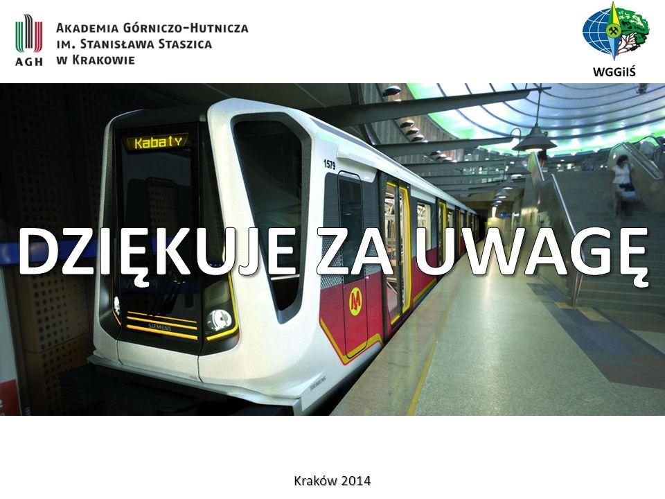 Kraków 2014