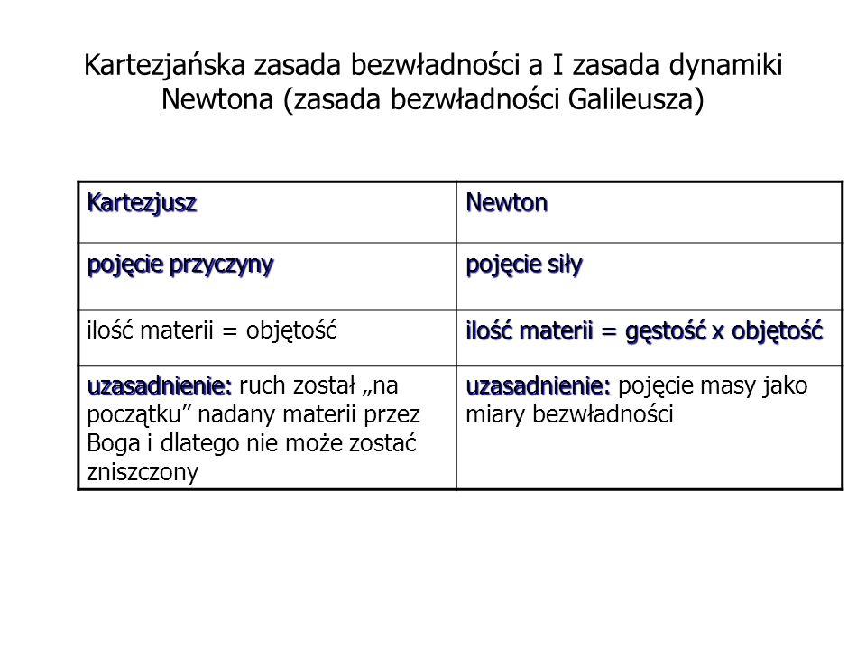 """Kartezjańska zasada bezwładności a I zasada dynamiki Newtona (zasada bezwładności Galileusza) KartezjuszNewton pojęcie przyczyny pojęcie siły ilość materii = objętość ilość materii = gęstość x objętość uzasadnienie: uzasadnienie: ruch został """"na początku nadany materii przez Boga i dlatego nie może zostać zniszczony uzasadnienie: uzasadnienie: pojęcie masy jako miary bezwładności"""