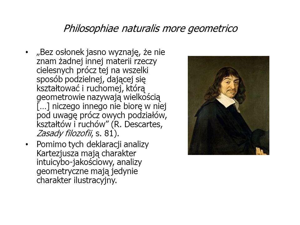 """Philosophiae naturalis more geometrico """"Bez osłonek jasno wyznaję, że nie znam żadnej innej materii rzeczy cielesnych prócz tej na wszelki sposób podz"""