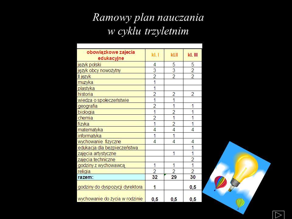 biologia matematyka (1) matematyka (2) informatyka