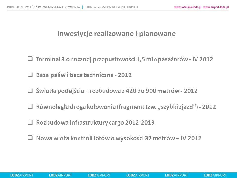 Inwestycje realizowane i planowane  Terminal 3 o rocznej przepustowości 1,5 mln pasażerów - IV 2012  Baza paliw i baza techniczna - 2012  Światła podejścia – rozbudowa z 420 do 900 metrów - 2012  Równoległa droga kołowania (fragment tzw.