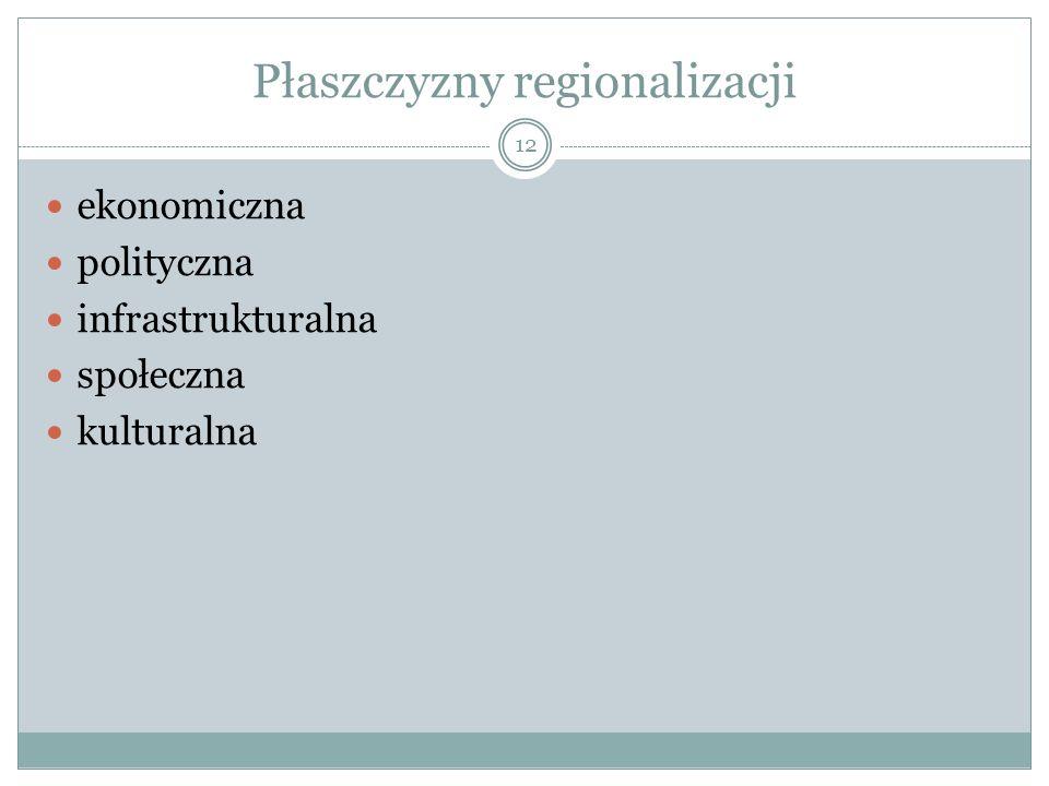 Płaszczyzny regionalizacji 12 ekonomiczna polityczna infrastrukturalna społeczna kulturalna