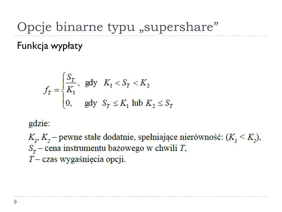 "Opcje binarne typu ""supershare Funkcja wypłaty"