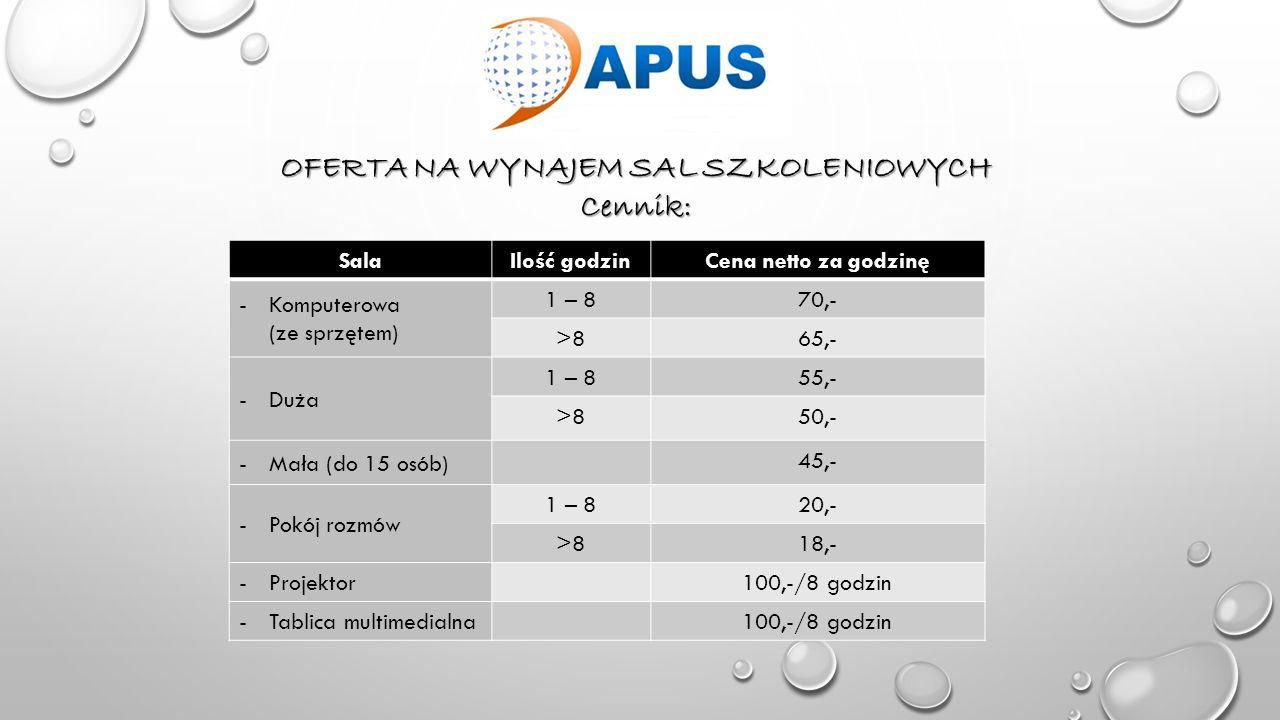 Cennik pozostałych usług: Obiad (drugie danie) + napój - 35 PLN netto Kawa/herbata/woda – 5 PLN netto Serwis cateringowy (kawa, herbata, ciastka, paluszki, cukierki) – 10 PLN netto Drukowanie, skanowanie, kopiowanie – 0,25 PLN netto/stronę Kanapka– 5 PLN netto Możemy zorganizować każdy pomysł klienta