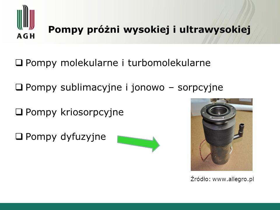 Pompy próżni wysokiej i ultrawysokiej  Pompy molekularne i turbomolekularne  Pompy sublimacyjne i jonowo – sorpcyjne  Pompy kriosorpcyjne  Pompy dyfuzyjne Źródło: www.allegro.pl