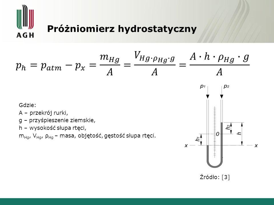 Próżniomierz hydrostatyczny Gdzie: A – przekrój rurki, g – przyśpieszenie ziemskie, h – wysokość słupa rtęci, m Hg, V Hg, ρ Hg – masa, objętość, gęstość słupa rtęci.