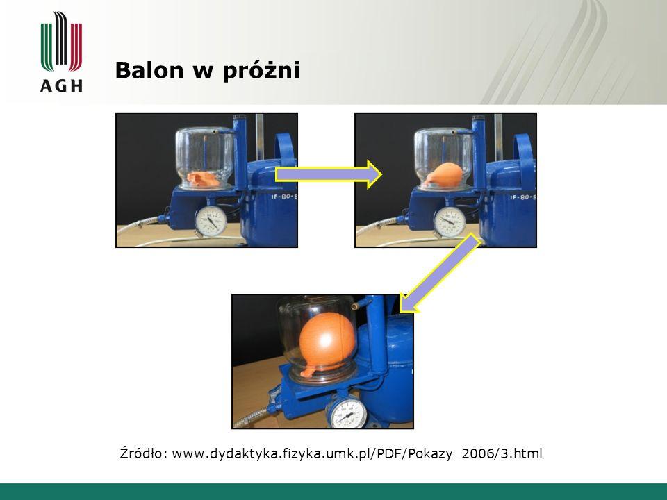 Balon w próżni Źródło: www.dydaktyka.fizyka.umk.pl/PDF/Pokazy_2006/3.html