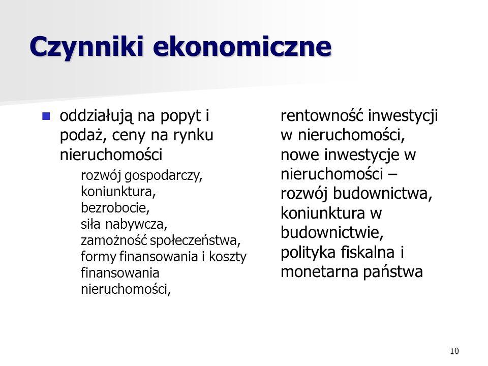 10 Czynniki ekonomiczne oddziałują na popyt i podaż, ceny na rynku nieruchomości rozwój gospodarczy, koniunktura, bezrobocie, siła nabywcza, zamożność