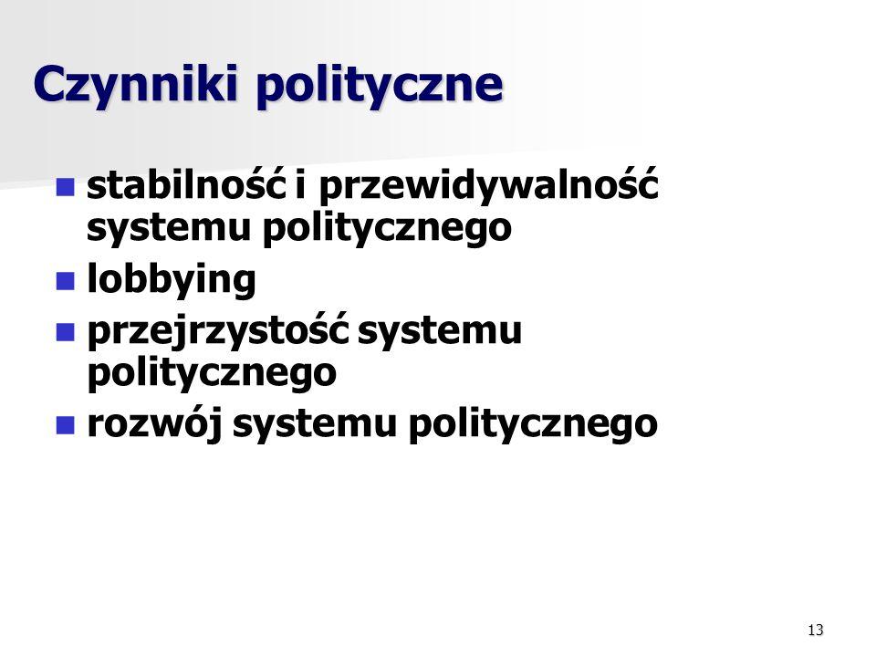 13 Czynniki polityczne stabilność i przewidywalność systemu politycznego lobbying przejrzystość systemu politycznego rozwój systemu politycznego