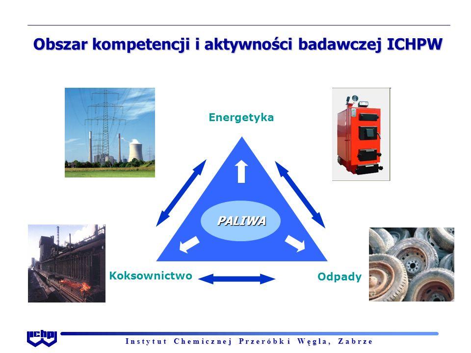 I n s t y t u t C h e m i c z n e j P r z e r ó b k i W ę g l a, Z a b r z e Obszar kompetencji i aktywności badawczej ICHPW PALIWA Energetyka Koksownictwo Odpady