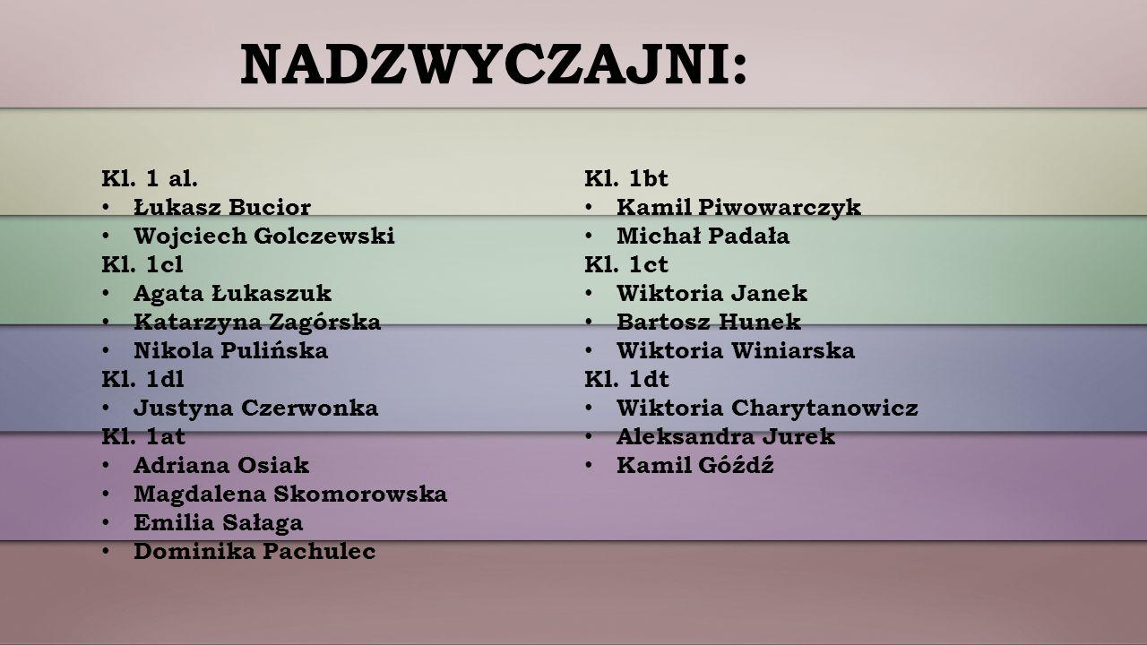NADZWYCZAJNI: Kl. 1 al. Łukasz Bucior Wojciech Golczewski Kl.