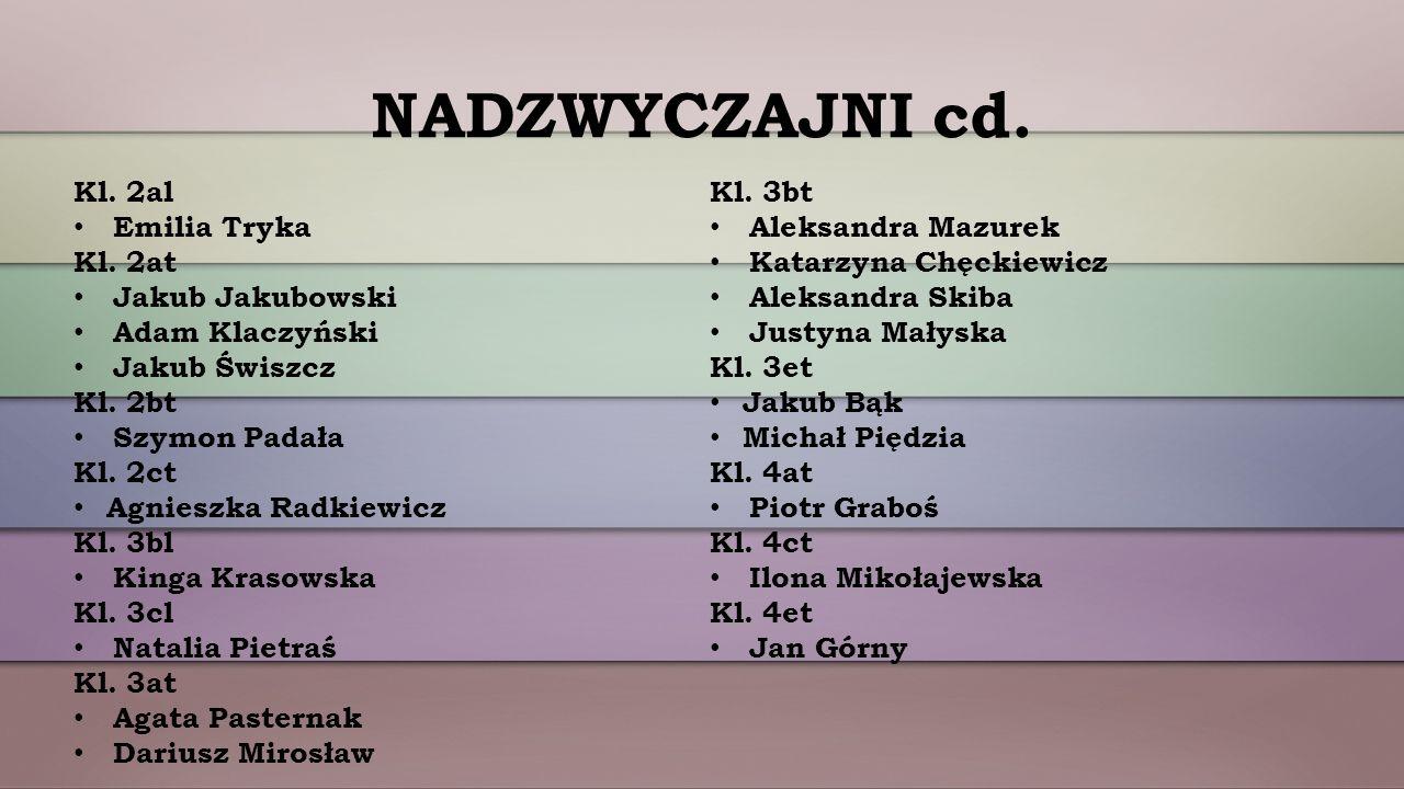 Kl. 2al Emilia Tryka Kl. 2at Jakub Jakubowski Adam Klaczyński Jakub Świszcz Kl.