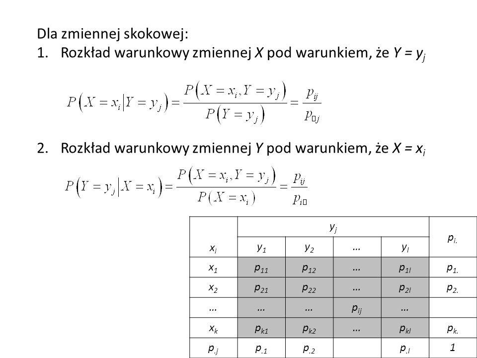 Dla zmiennej skokowej: 1.Rozkład warunkowy zmiennej X pod warunkiem, że Y = y j 2.Rozkład warunkowy zmiennej Y pod warunkiem, że X = x i xixi yjyj p i.