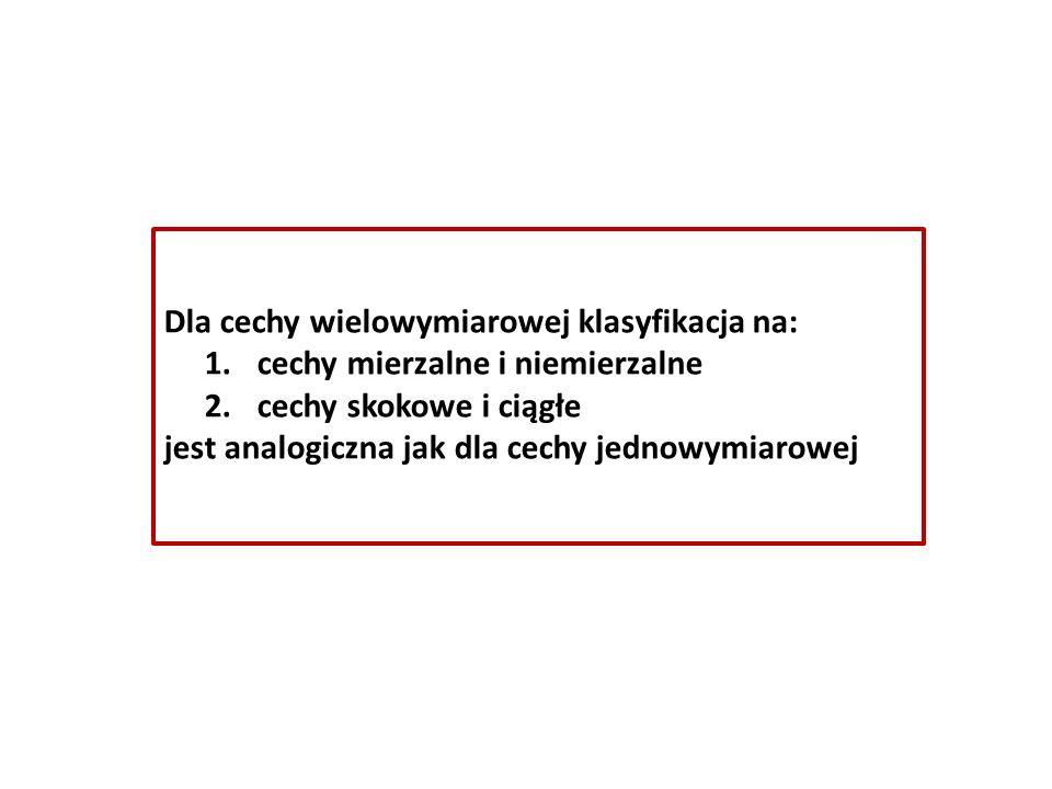 Dla cechy wielowymiarowej klasyfikacja na: 1.cechy mierzalne i niemierzalne 2.cechy skokowe i ciągłe jest analogiczna jak dla cechy jednowymiarowej