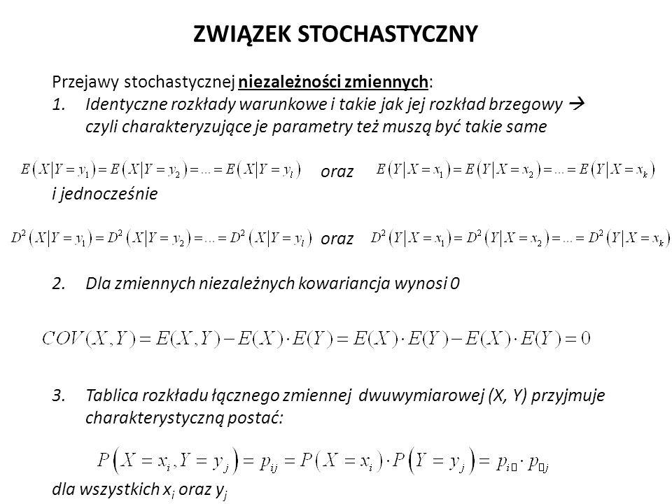 Przejawy stochastycznej niezależności zmiennych: 1.Identyczne rozkłady warunkowe i takie jak jej rozkład brzegowy  czyli charakteryzujące je parametry też muszą być takie same oraz i jednocześnie oraz 2.Dla zmiennych niezależnych kowariancja wynosi 0 3.Tablica rozkładu łącznego zmiennej dwuwymiarowej (X, Y) przyjmuje charakterystyczną postać: dla wszystkich x i oraz y j ZWIĄZEK STOCHASTYCZNY