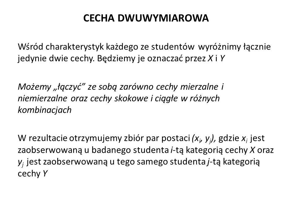 Wśród charakterystyk każdego ze studentów wyróżnimy łącznie jedynie dwie cechy.