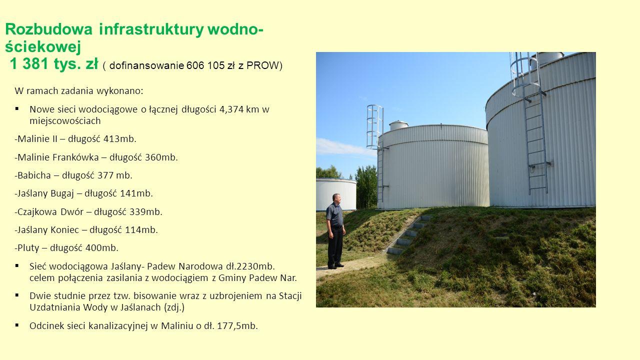 Rozbudowa infrastruktury wodno- ściekowej 1 381 tys.