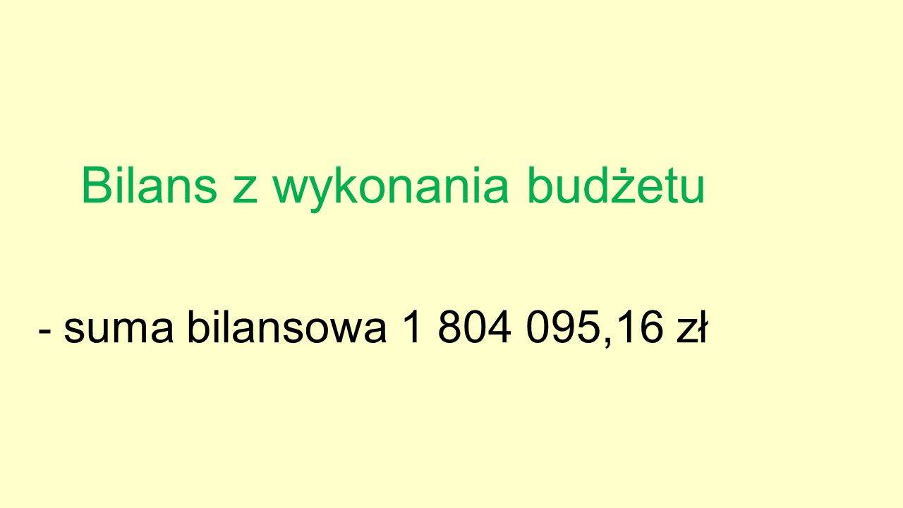 Bilans z wykonania budżetu - suma bilansowa 1 804 095,16 zł