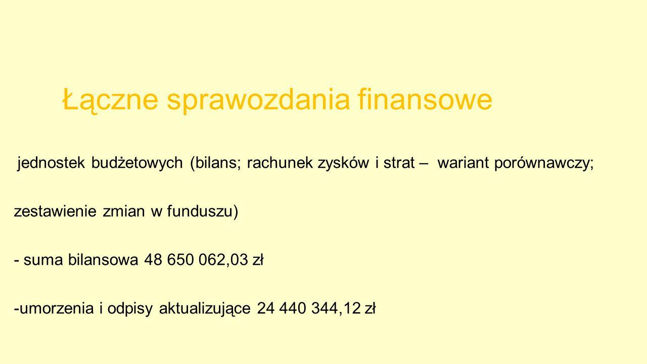 Łączne sprawozdania finansowe jednostek budżetowych (bilans; rachunek zysków i strat – wariant porównawczy; zestawienie zmian w funduszu) - suma bilansowa 48 650 062,03 zł -umorzenia i odpisy aktualizujące 24 440 344,12 zł