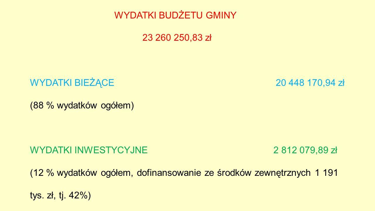  Pompownie wody (kontener naziemny, zbiornik wyrównawczy) wraz z niezbędną infrastrukturą techniczną w Grochowem i Ławnicy (zdj.)  Wymiana sieci wodociągowych o łącznej długości 3,244 km w tym: -w miejscowości Dębiaki – dł.